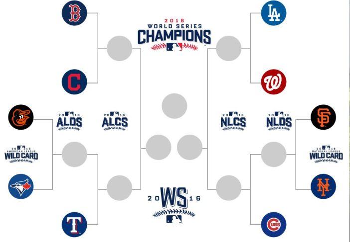 MLB Bracket.JPG